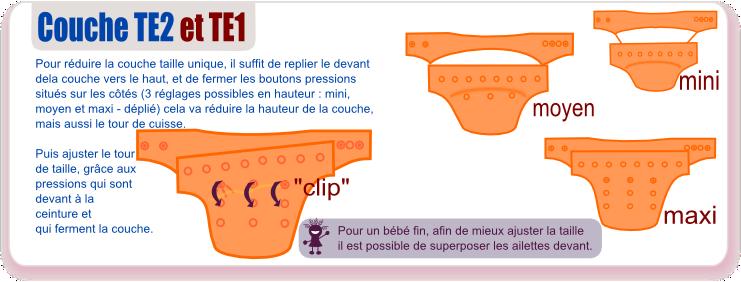 Mode d 39 emploi couche lavable lulu nature - Avoir un bebe apres une fausse couche ...